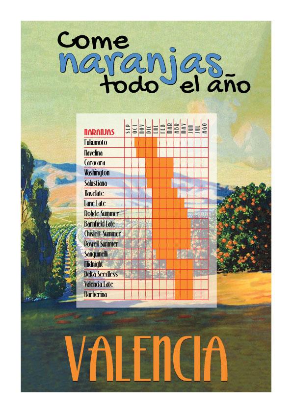 Naranja Valenciana lamina / poster